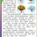 【分享】四季養生防病